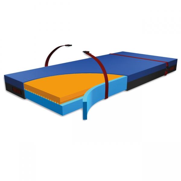 Pflegebett Matratze mit Rettungsfunktion EVAQ 120-2